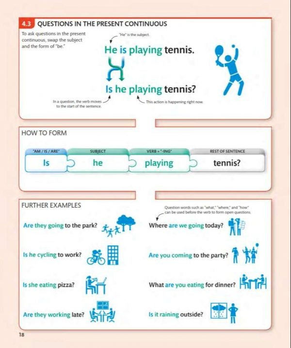DK_English_Grammar_Guide (3)