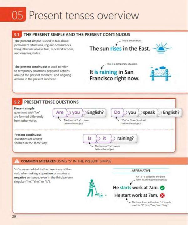 DK_English_Grammar_Guide (5)