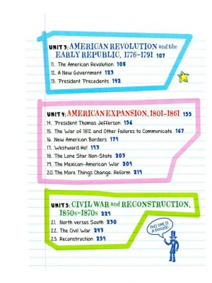 everything-you-need-to-ace-american-history (7)